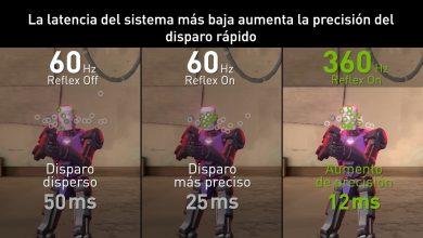 Photo of NVIDIA muestra los beneficios  de la tecnología Reflex en Valorant