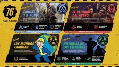 Photo of Fallout 76:  ¡Dentro del refugio! – Planes para 2021 y eventos especiales