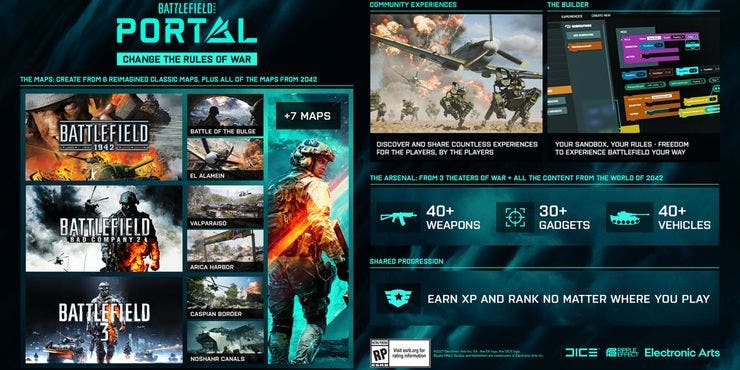 La plataforma Battlefield Portal llegará a Battlefield 2042