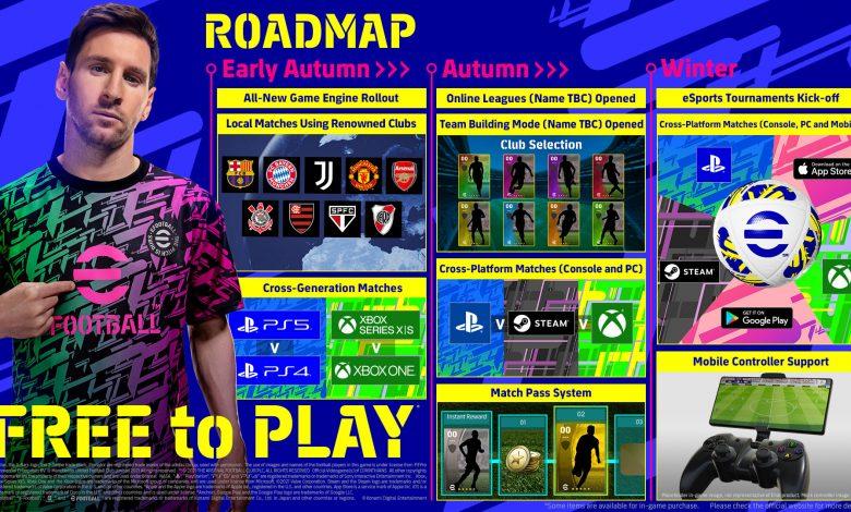 Konami presenta eFootball un gratuito juego de simulación de futbol